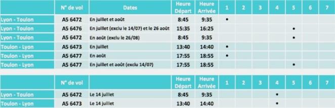 Toulon HOP AIR FRANCE