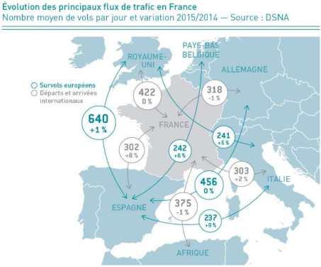 traffic-aerien-evolution-2014-2015
