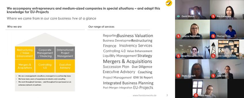 Fin de la première réunion du projet européen FINANCEn_LAB mené par FUNIBER