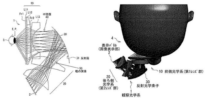 Un nouveau brevet Sony décrit un viseur optique externe pour appareils photo