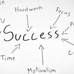 10 Ideas जो बना सकते है आपका future | Best ideas for success