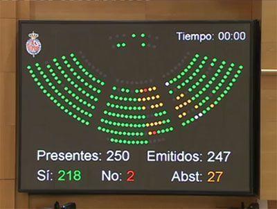 Apoyo del Senado de España al pueblo de Venezuela - Podemos se abstiene