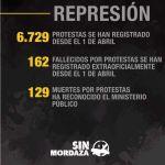 Represion-1