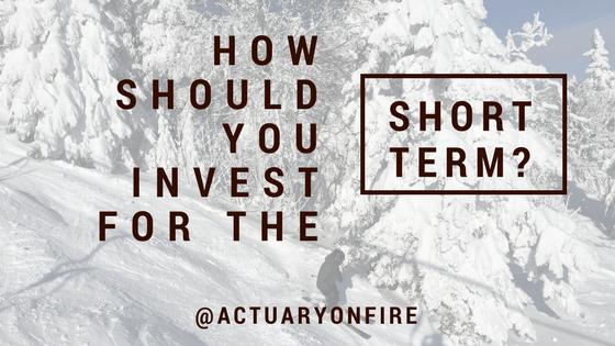 short term investment strategies