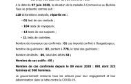 BURKINA: un cas confirmé et 3 nouvelles guérisons à la  date du 7 juin