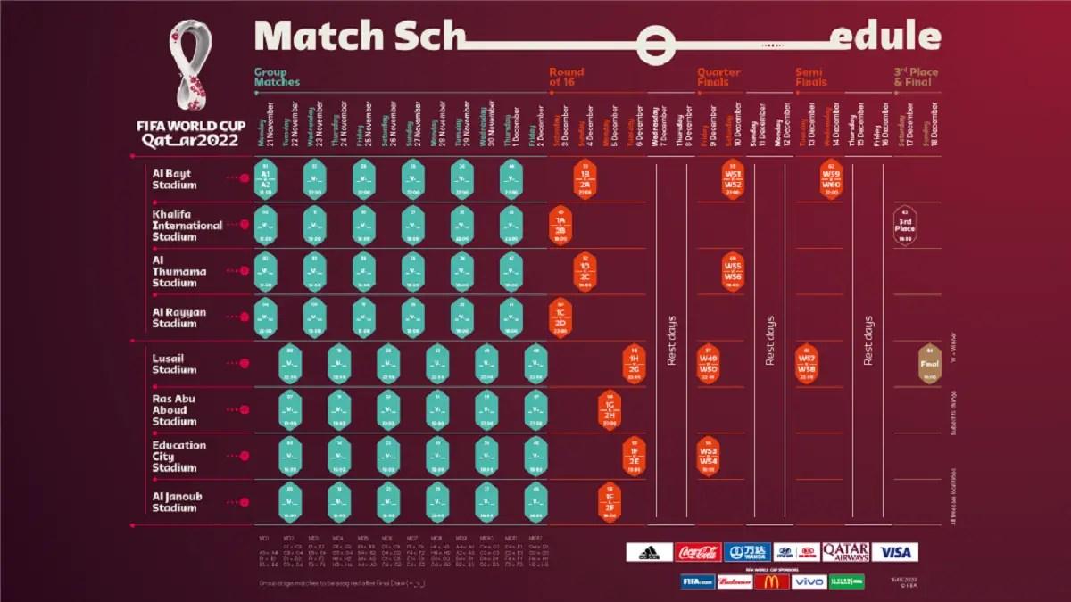 Depuis l'attribution, en 2010, de la coupe du monde 2022 au qatar, les polémiques pleuvent. OFFICIEL: Le calendrier de la Coupe du Monde 2022 dévoilé