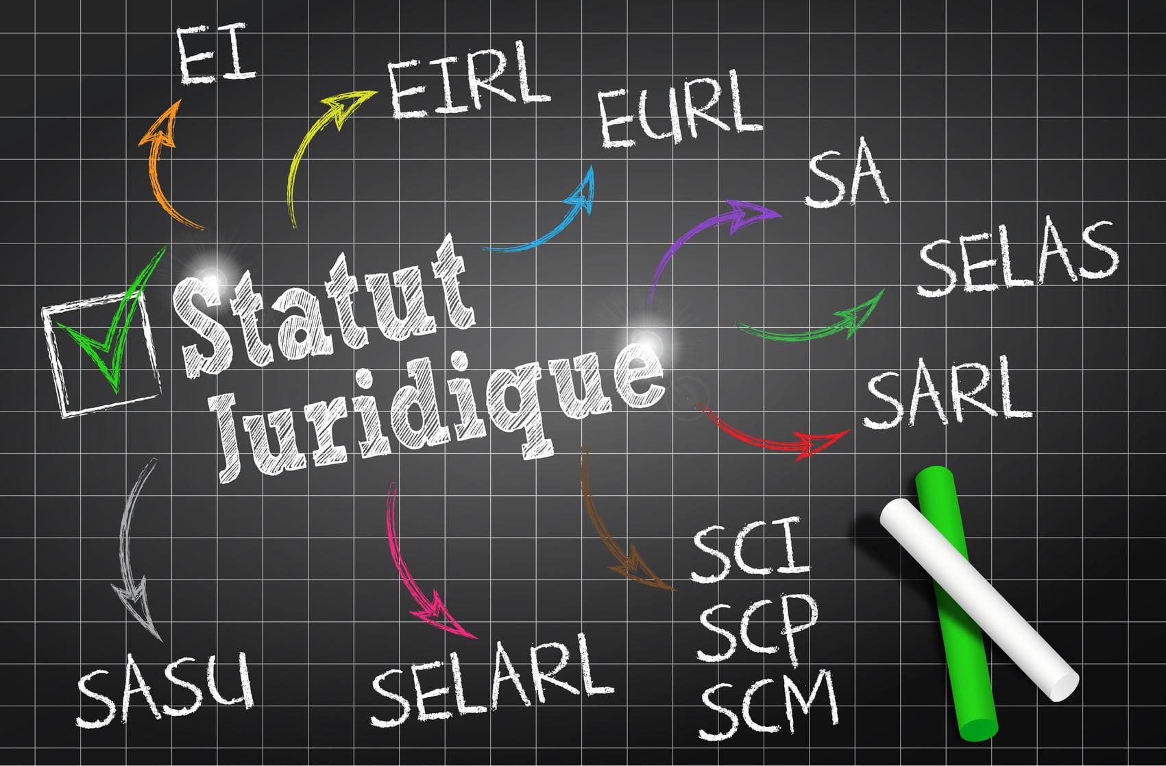 Quel statut juridique pour quel type d'entreprise ?