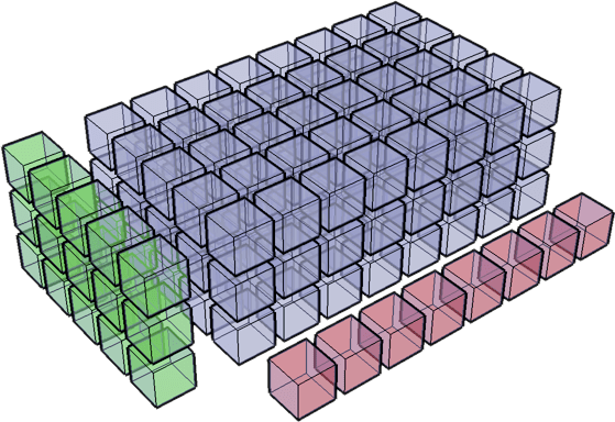 NumPy for Beginners: PART – 3 Broadcasting and Lists Vs Arrays Speed test