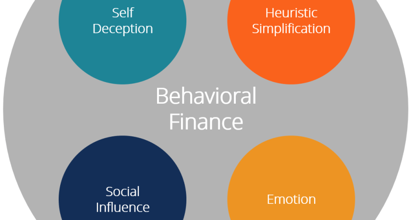 Part 1: Understanding Behavioural Finance: A Machine Learning perspective