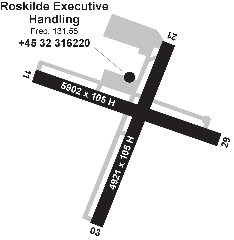 Roskilde Executive Handling