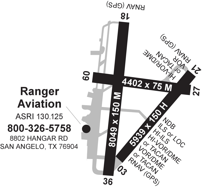 Ranger Aviation