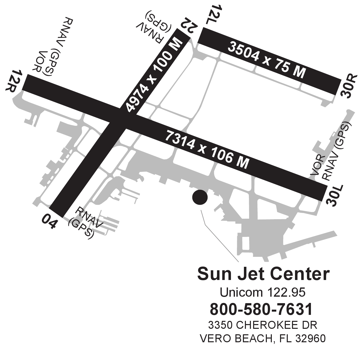 Sun Jet Center Sun Aviation Inc