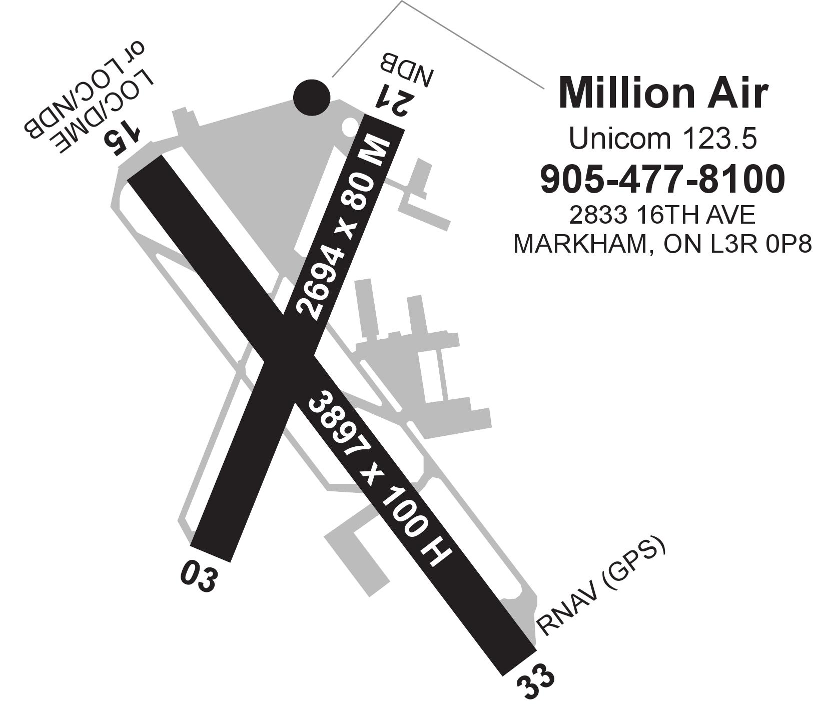 Million Air Toronto