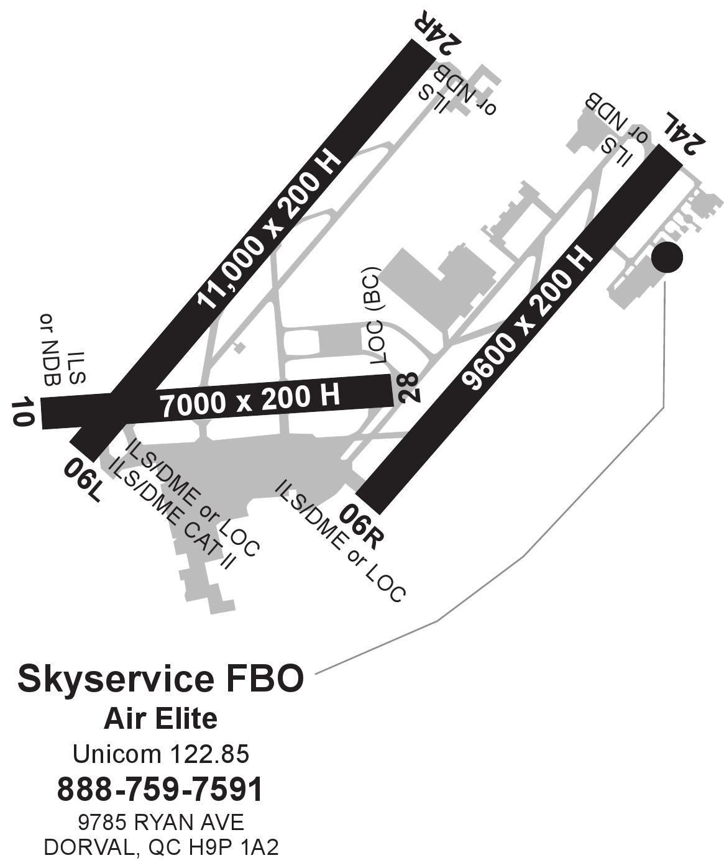 Skyservice Fbo Inc