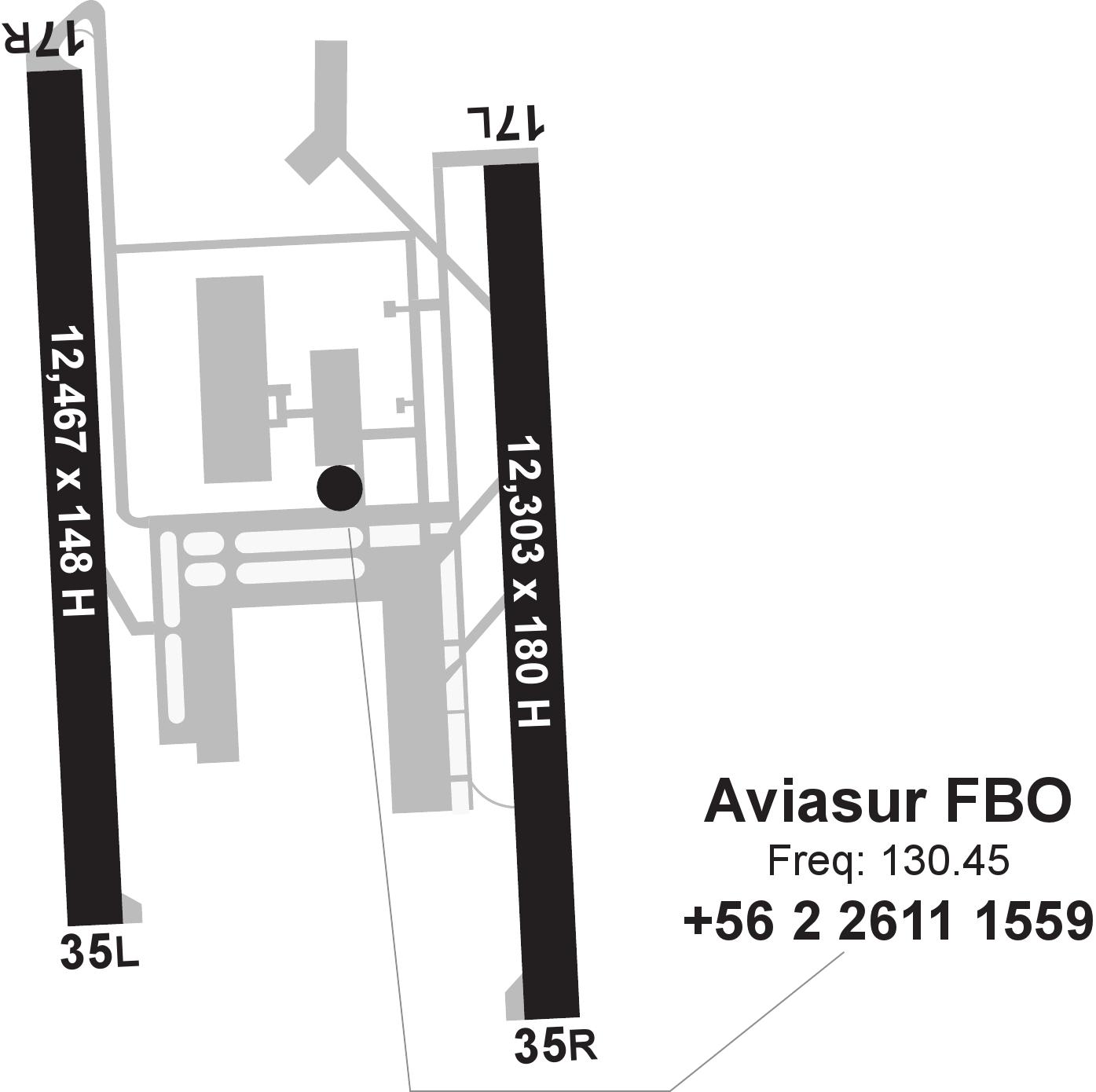 Aviasur Fbo