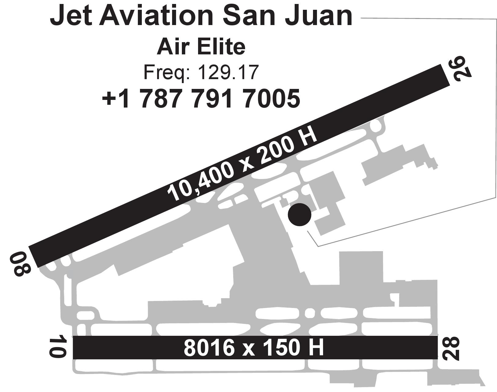 Jet Aviation San Juan