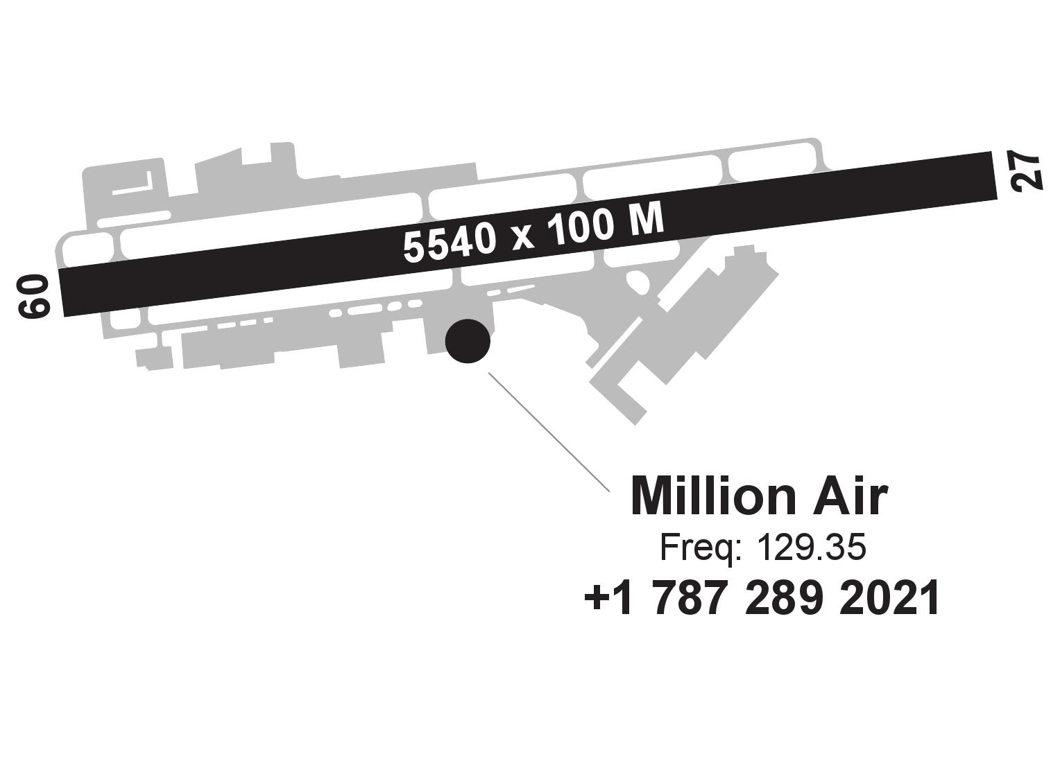Million Air San Juan