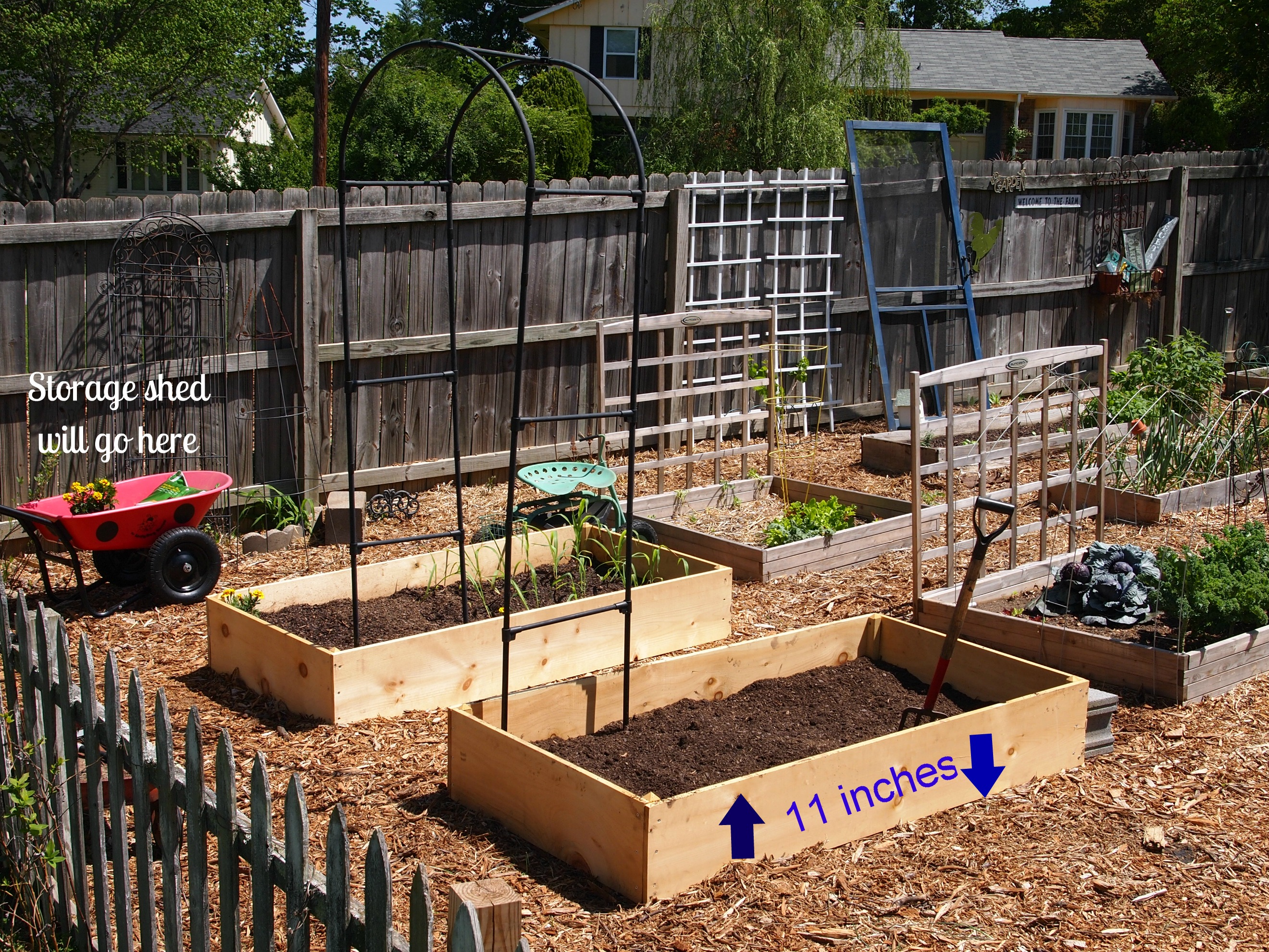 What Will My Garden Grow? - A Cultivated Nest on Backyard Raised Garden Bed Ideas id=12185