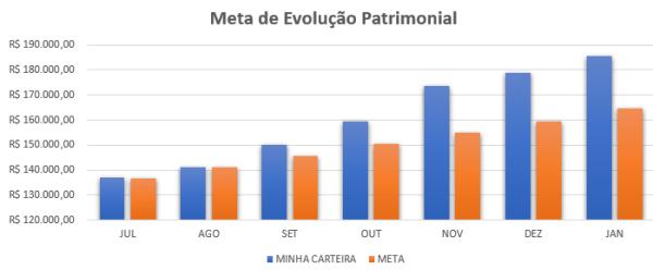 Fechamento de Janeiro (atrasado): +3,61%