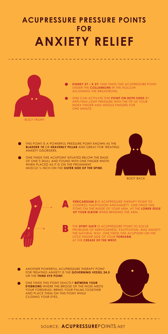 Acupressure Points for Anxiety Relief Infographic
