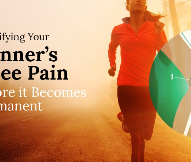 Runners Guide To Identifying Your Knee Pain And When To See A Doctor