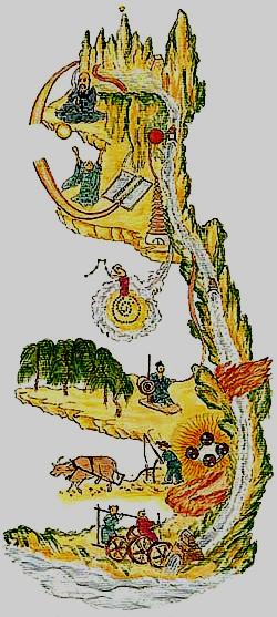 acupunctuurtilburg surya lichaams landschap