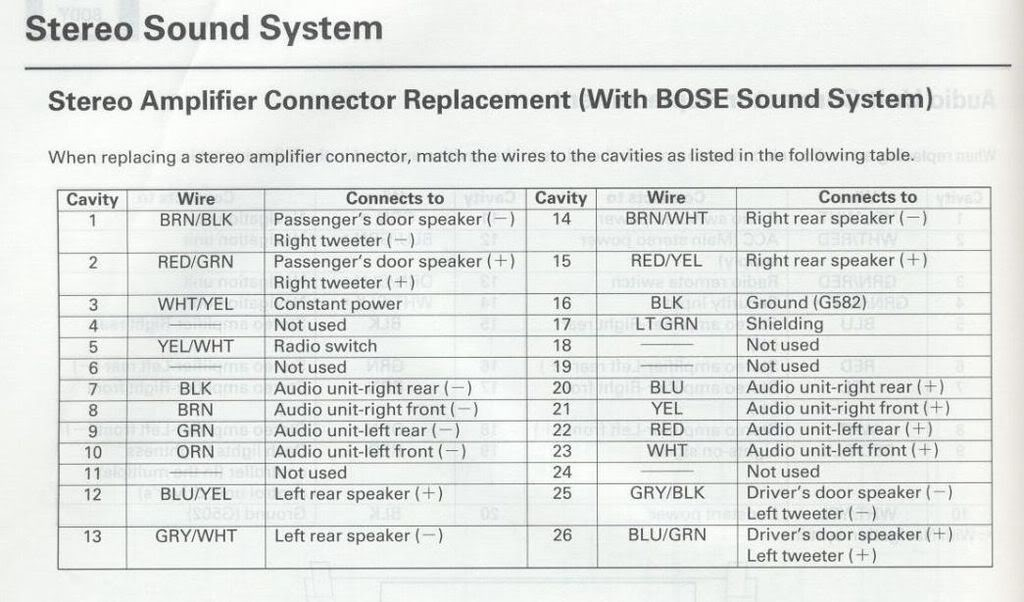 Looking For Amp Wire Diagram For Factory Bose