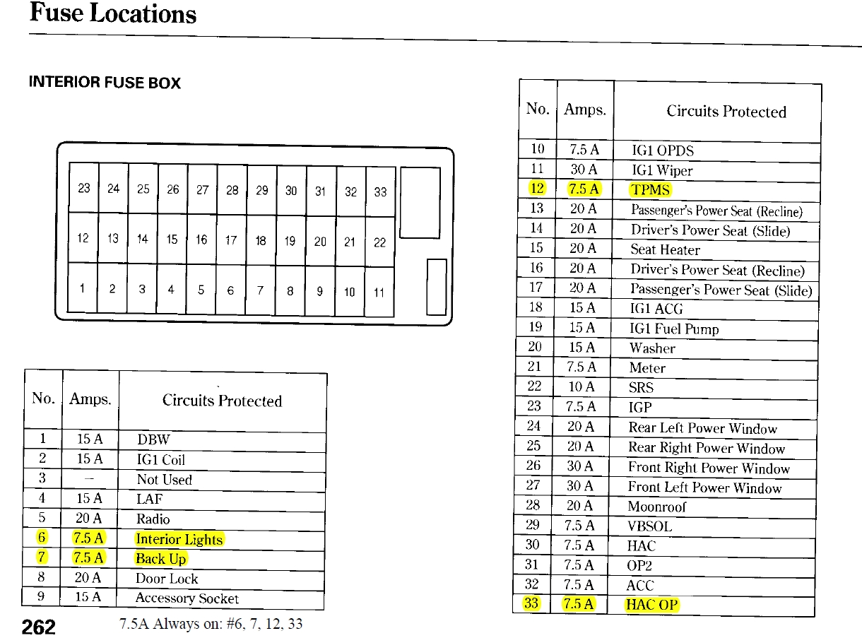 Acura Rl Fuse Box Location Wiring Schematic Diagram 2008 350z 1997 Tl Another Blog About U2022 Headrest