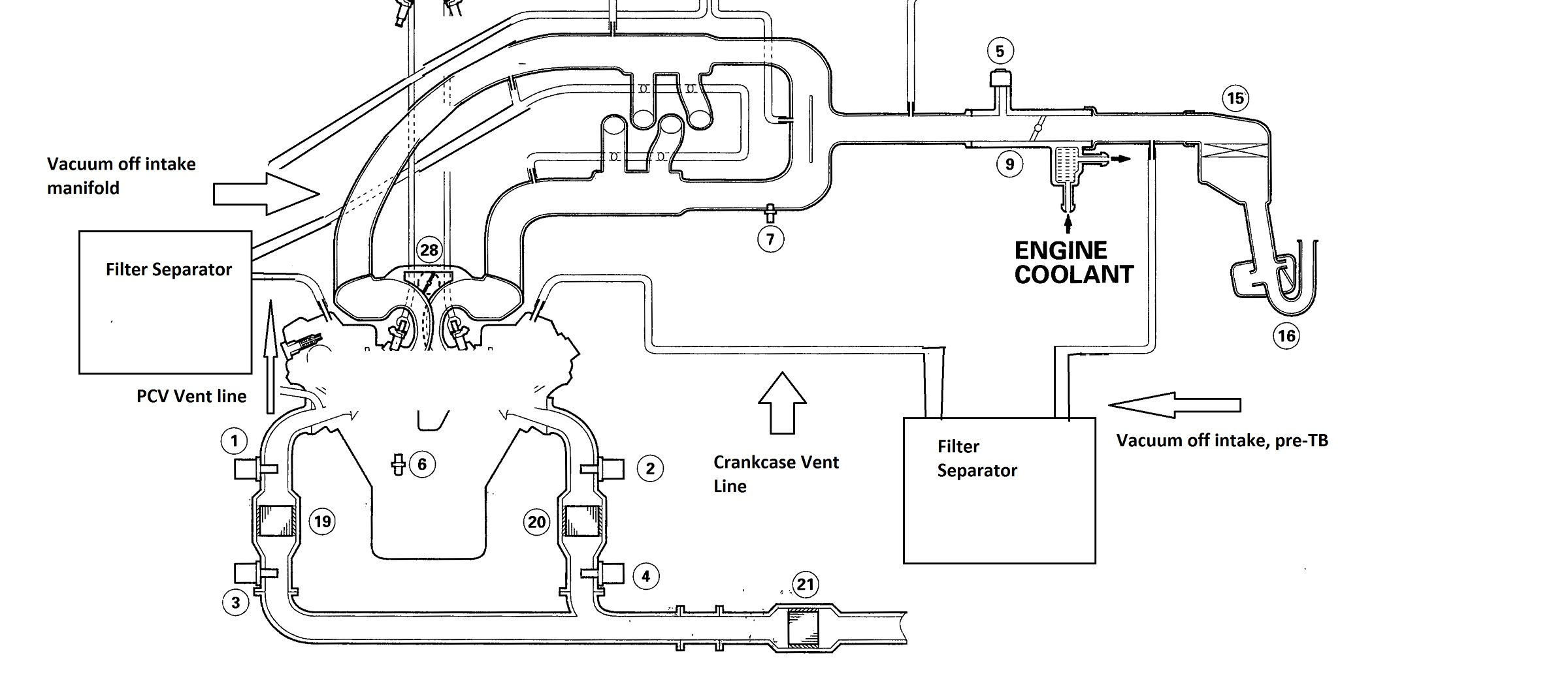 Chevy Pcv Valve Diagram