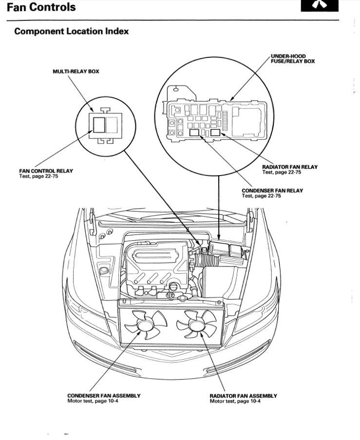 how a car thermostat work. Black Bedroom Furniture Sets. Home Design Ideas