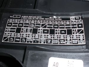 which fuse did I blow?  AcuraZine  Acura Enthusiast