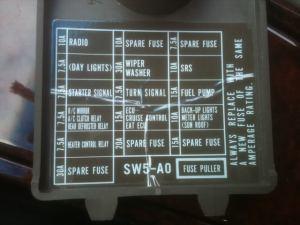 96 TL 25 Fuse box diagram Help please  AcuraZine  Acura Enthusiast Community