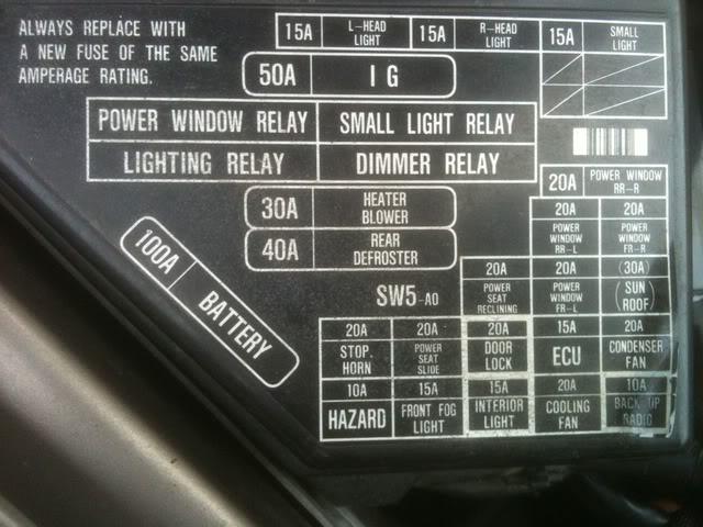06 acura tl fuse box wiring diagram pictures u2022 rh mapavick co uk Fix 99 Acura TL 03 Acura TL 3 2 Starter