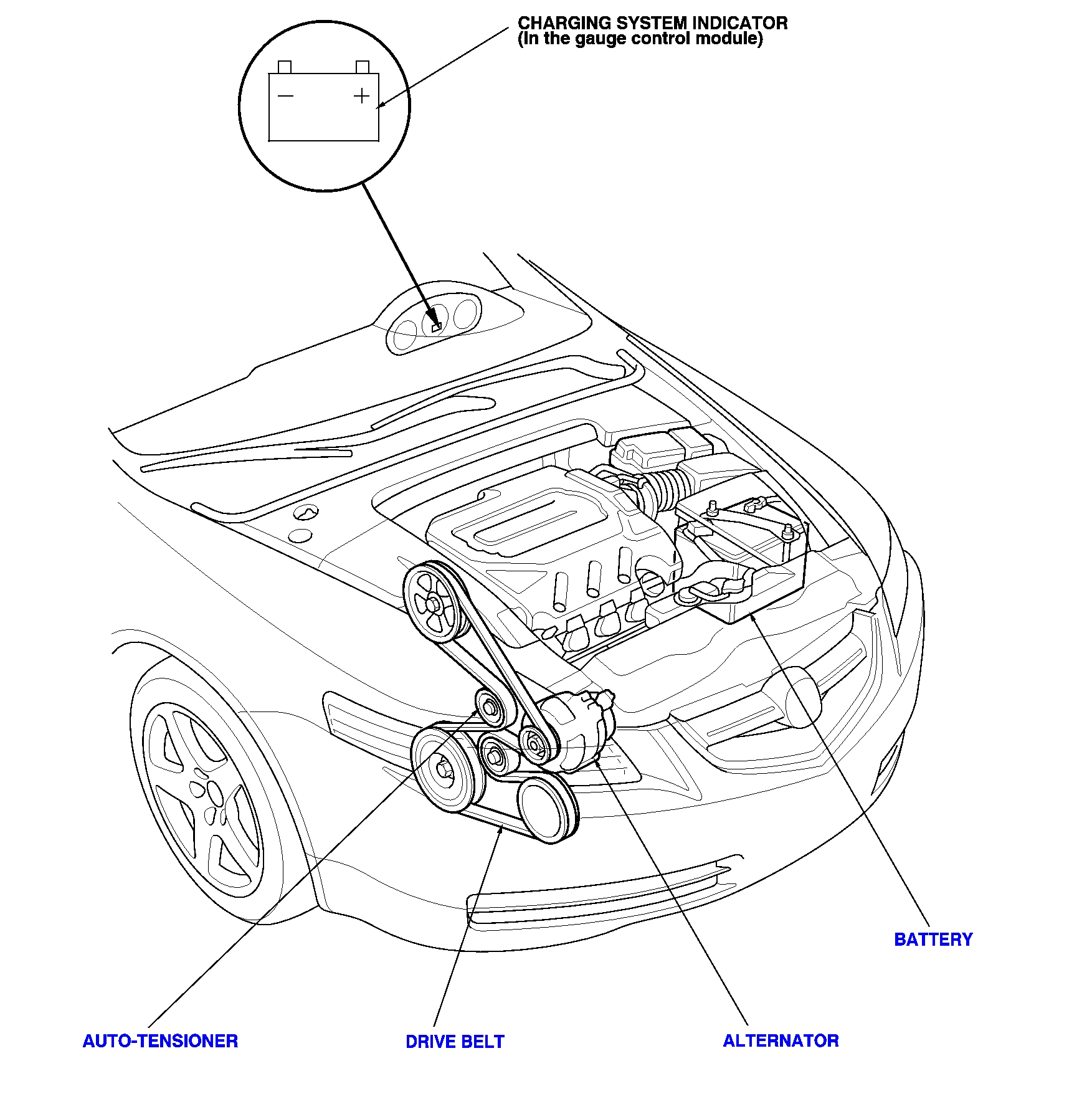 Acura Rl 3 5 Engine Diagram