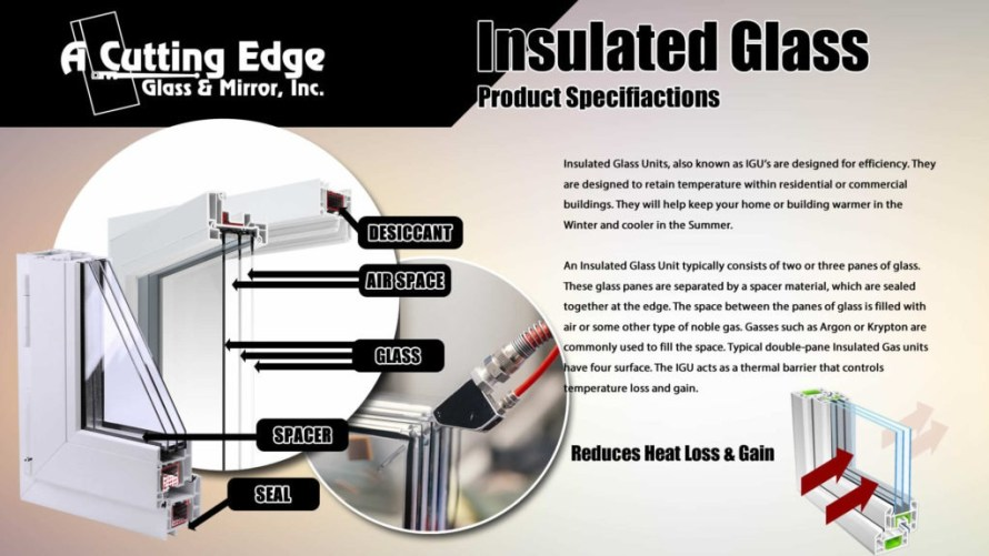 Insulated Glass & Insulated Windows Info Graphic
