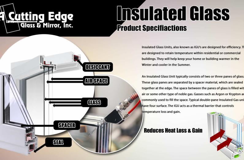 Insulated Glass & Insulated Windows Info Graphic