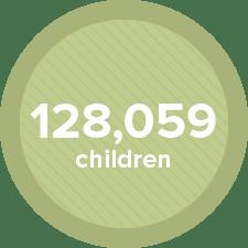 128,059 children