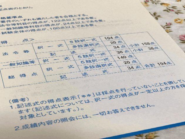 平成25年度の行政書士試験の合格通知