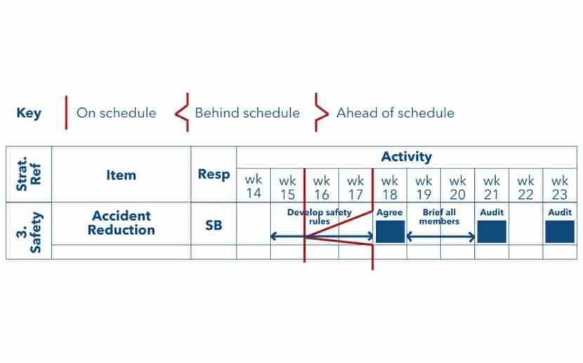 Ad Esse master schedule example