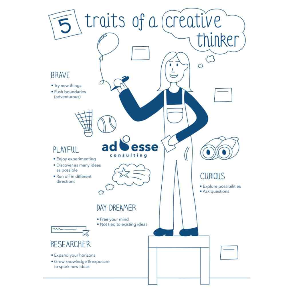 Ad Esse Consulting five traits of a creative thinker infographic