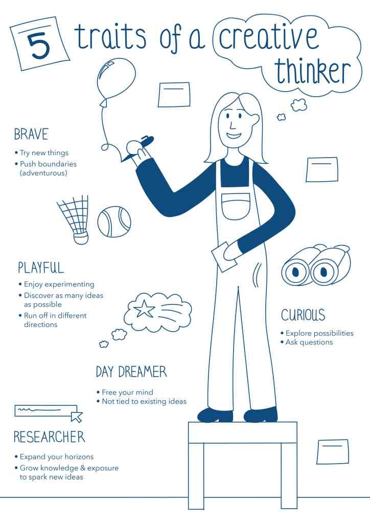 Ad Esse Consulting infographic 5 traits of a creative thinker