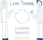 Ad Esse Consulting lean thinking for business busting the myths outline