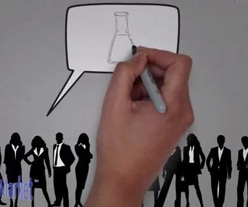 Innovation 2 Market WebVideo Spot Example
