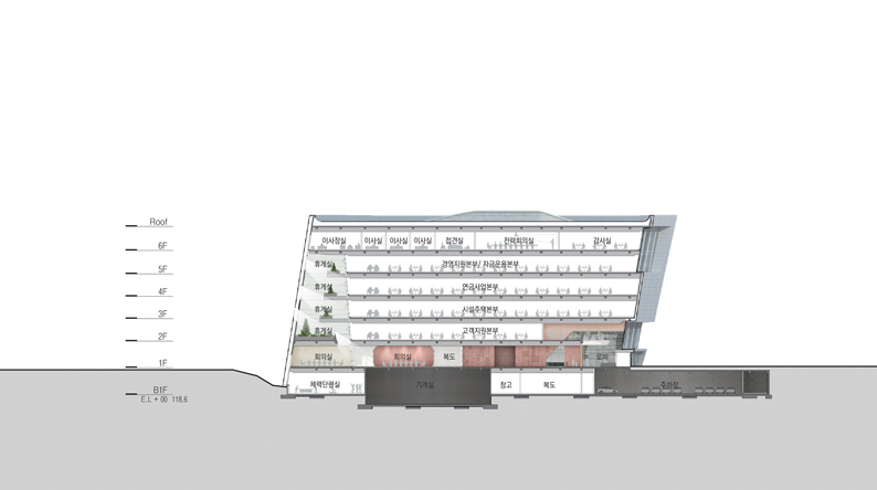 New Headquarters For Geps Proposal Tomoon Amp Haema