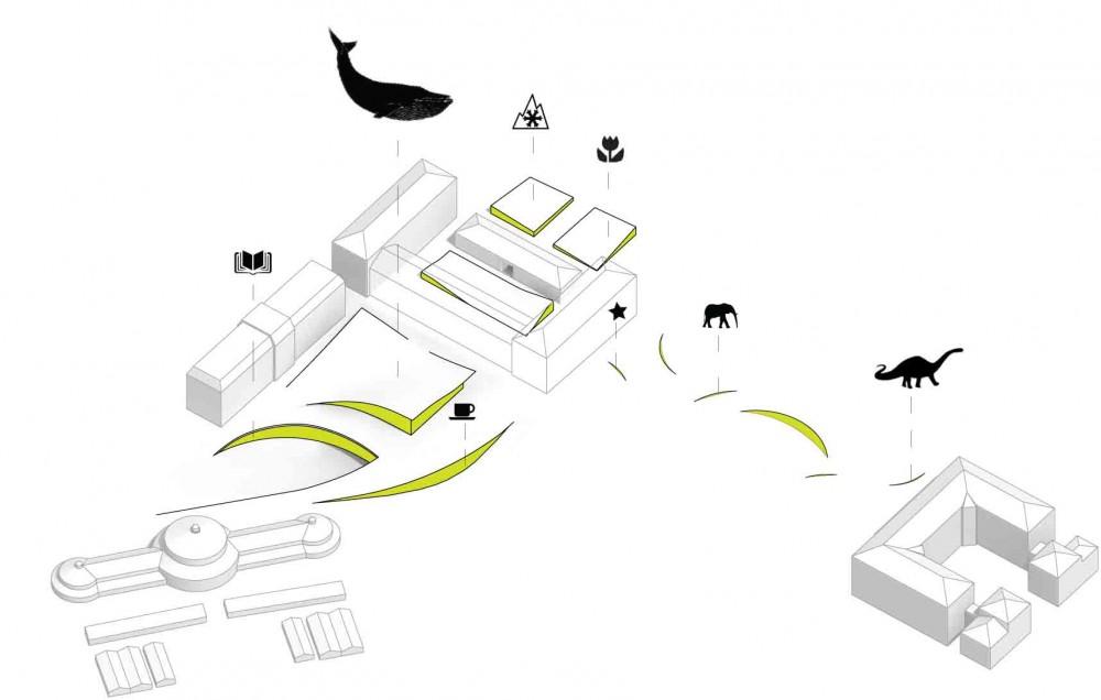 Natural History Museum Proposal (29) diagram 02