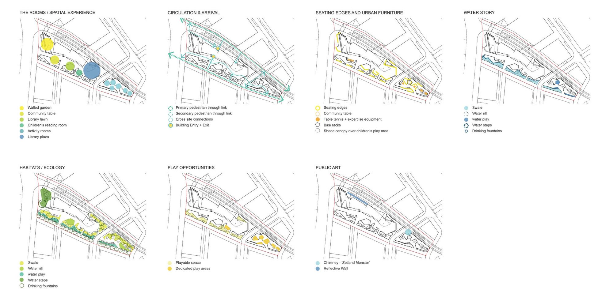 Novae Architecture S Blog