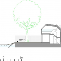 Bathing Hut / SHARE Architects Cross Section