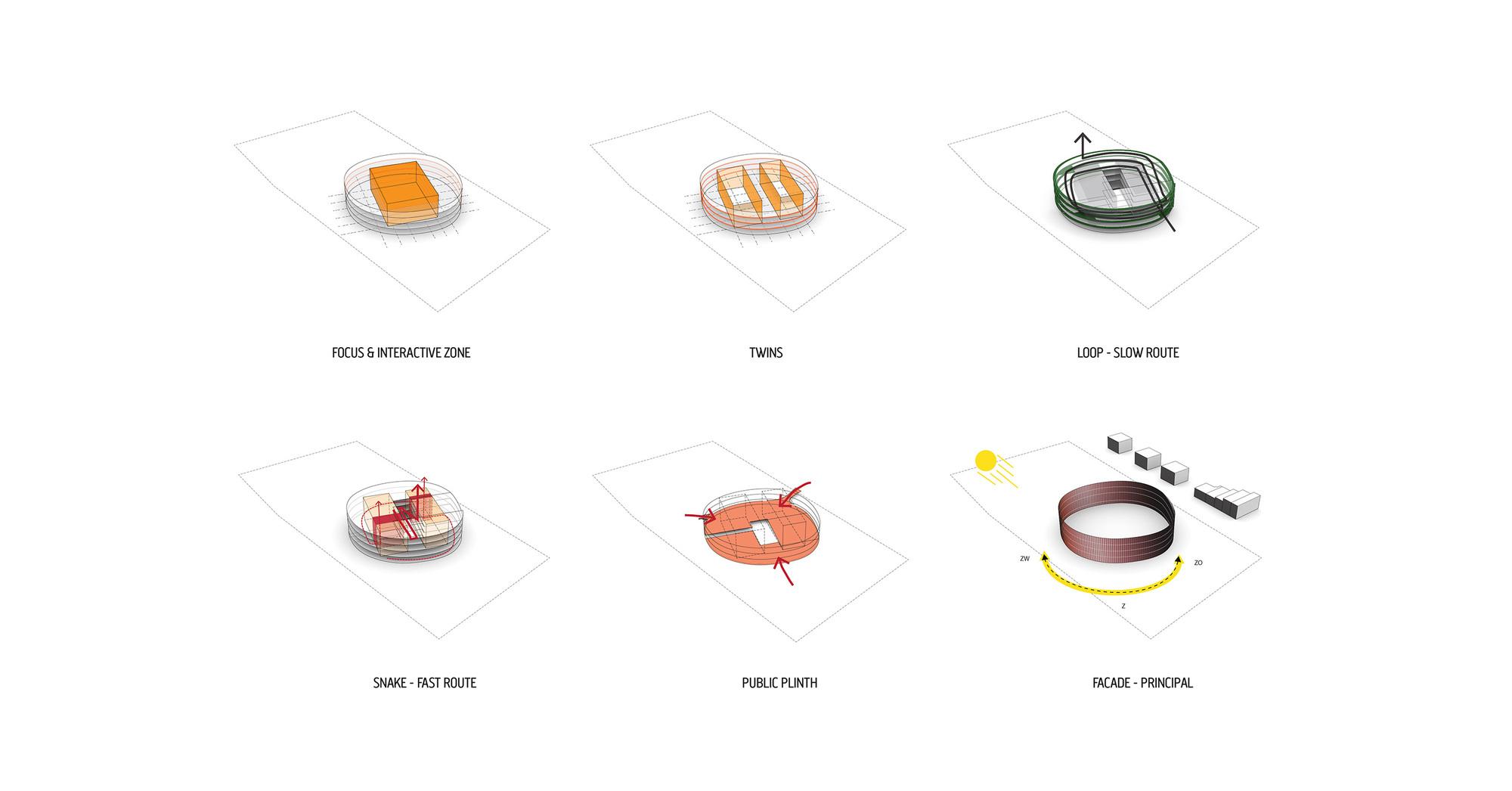 Architectural Concept Diagrams