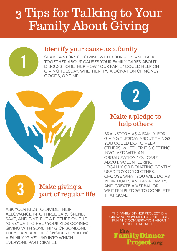 The Family Dinner Project -- Discuss giving with your family around the dinner table with these helpful tips.