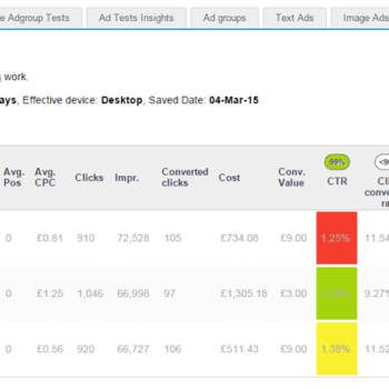 Filtering ads test results by the date of change